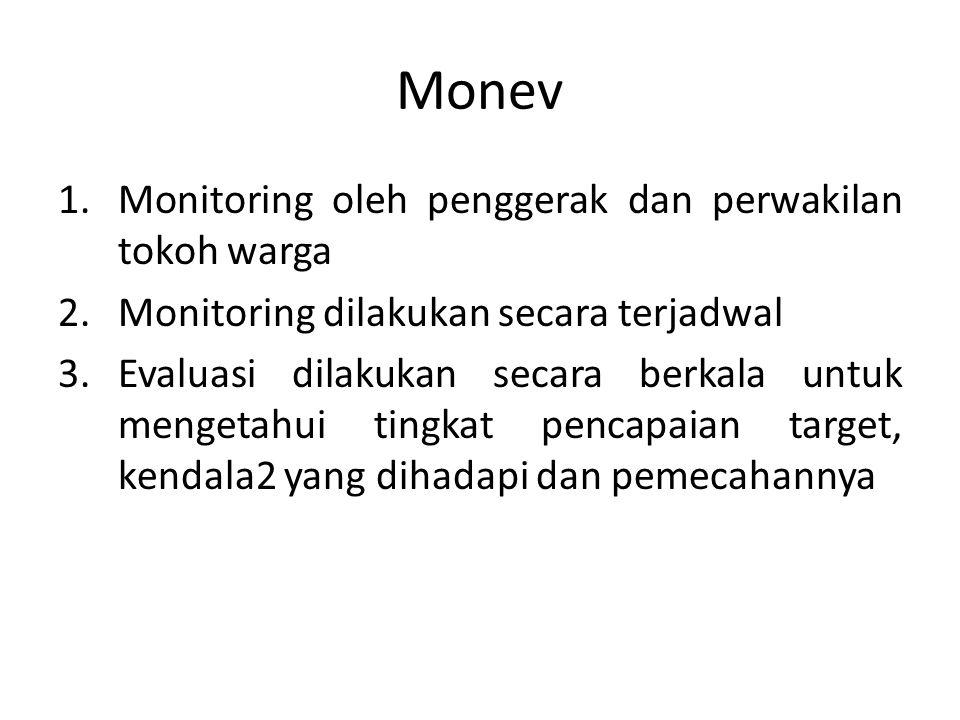 Monev Monitoring oleh penggerak dan perwakilan tokoh warga