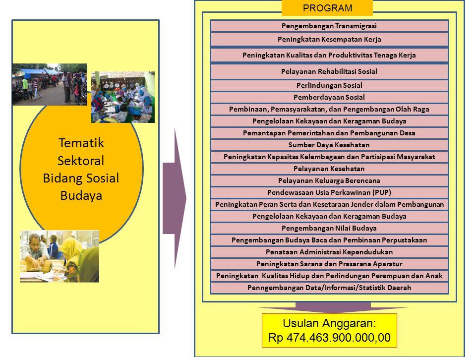 Tematik Sektoral Bidang Sosial Budaya