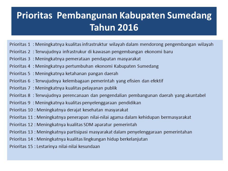Prioritas Pembangunan Kabupaten Sumedang Tahun 2016