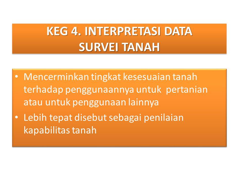 KEG 4. INTERPRETASI DATA SURVEI TANAH