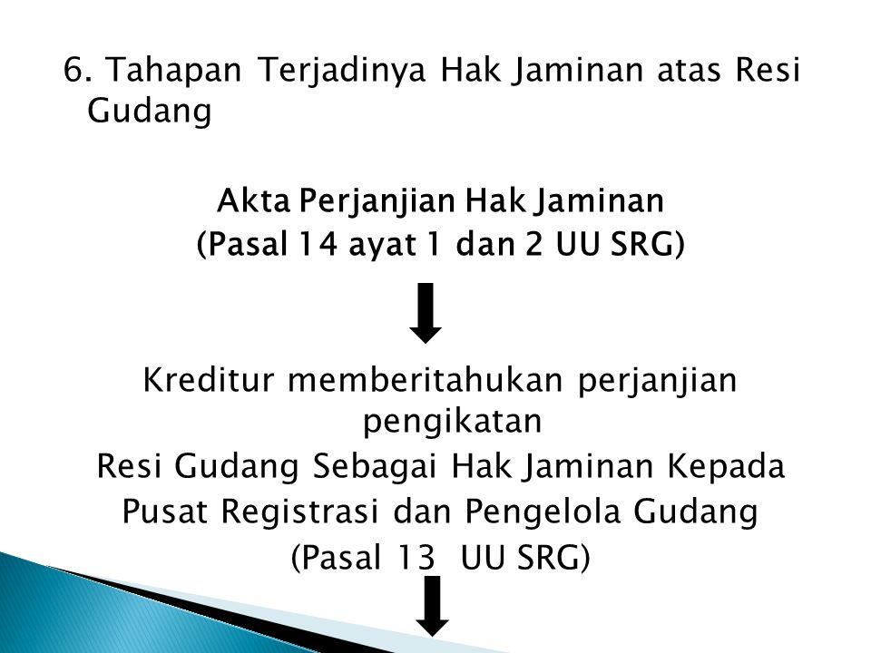 Akta Perjanjian Hak Jaminan