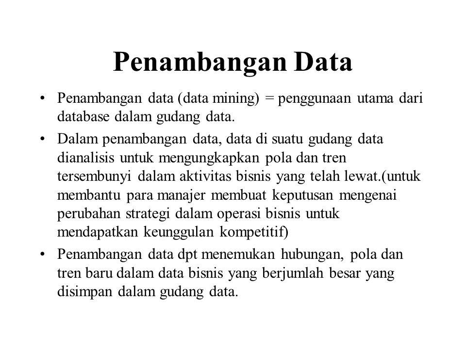 Penambangan Data Penambangan data (data mining) = penggunaan utama dari database dalam gudang data.