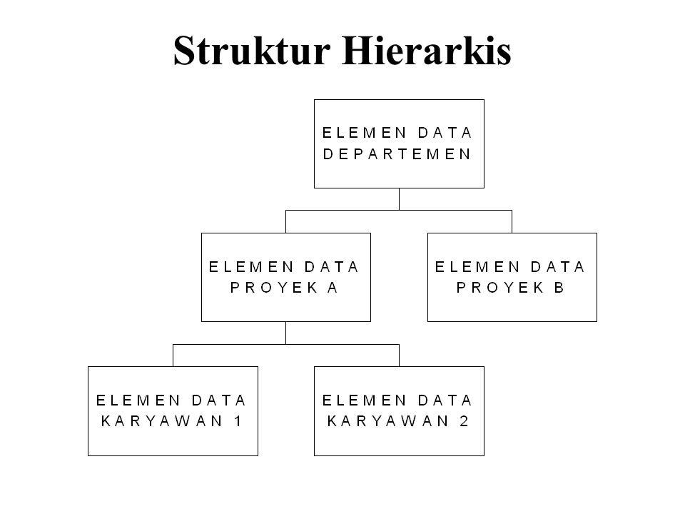 Struktur Hierarkis