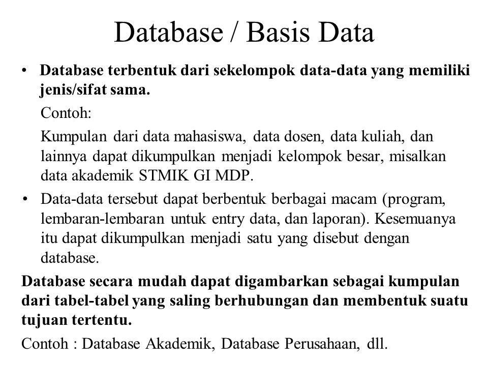 Database / Basis Data Database terbentuk dari sekelompok data-data yang memiliki jenis/sifat sama. Contoh: