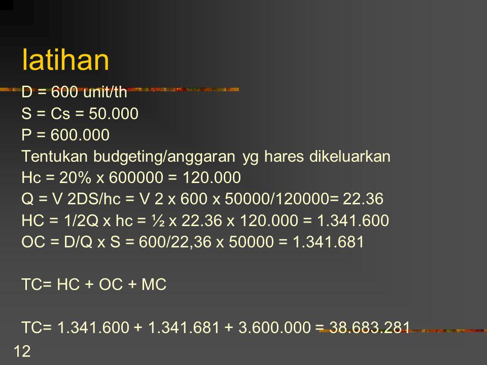 latihan D = 600 unit/th S = Cs = 50.000 P = 600.000