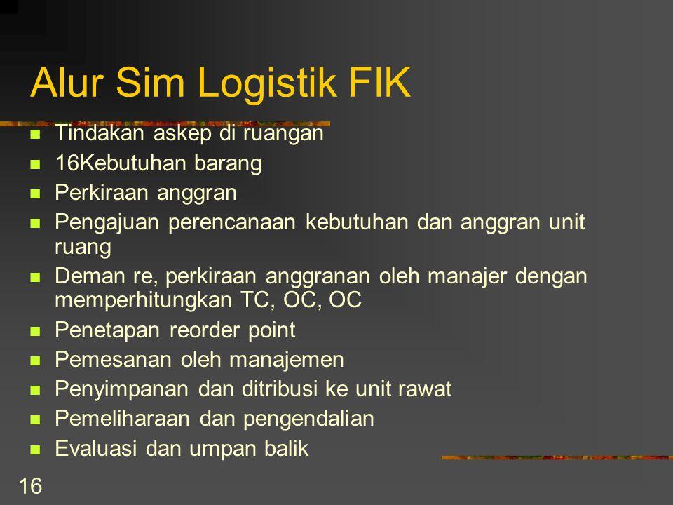 Alur Sim Logistik FIK Tindakan askep di ruangan 16Kebutuhan barang