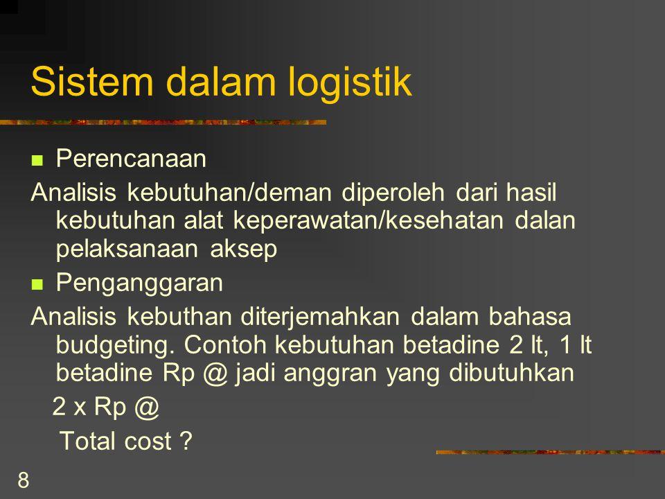 Sistem dalam logistik Perencanaan