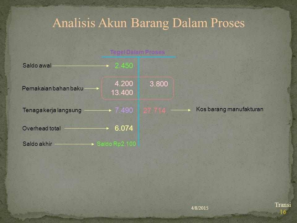 Analisis Akun Barang Dalam Proses