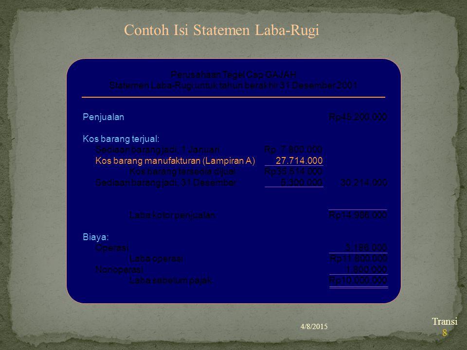 Contoh Isi Statemen Laba-Rugi