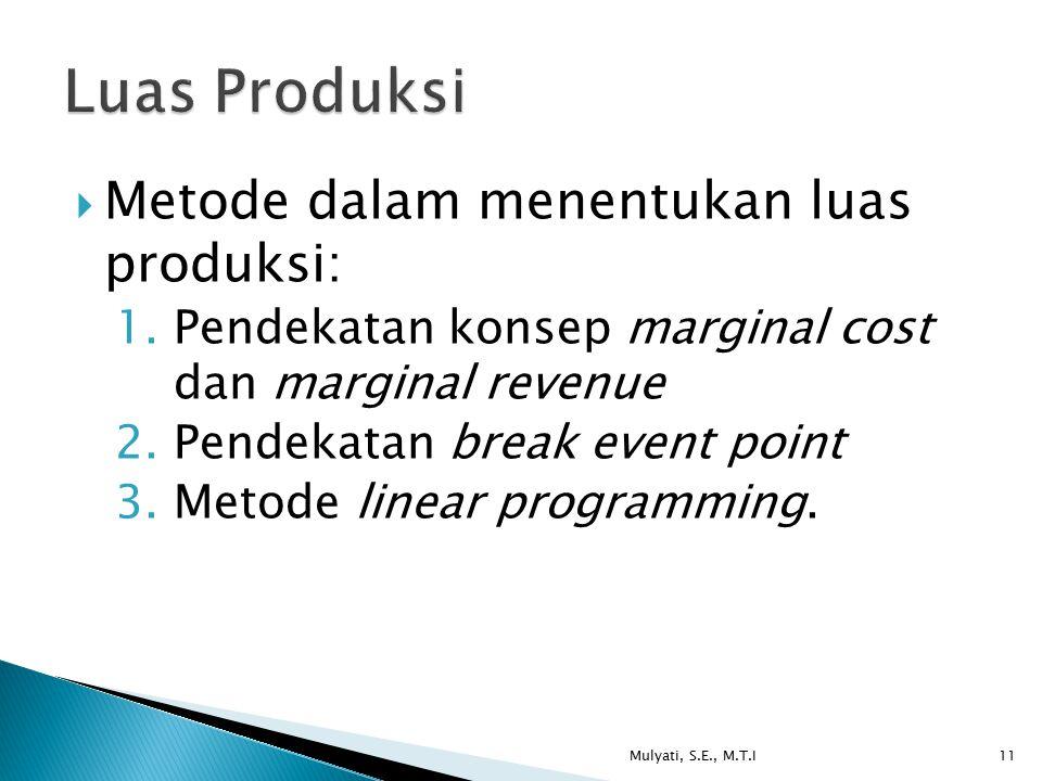Luas Produksi Metode dalam menentukan luas produksi:
