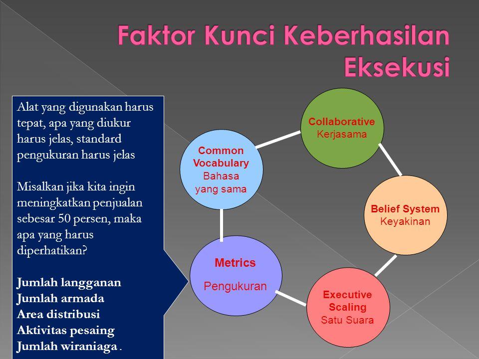 Faktor Kunci Keberhasilan Eksekusi