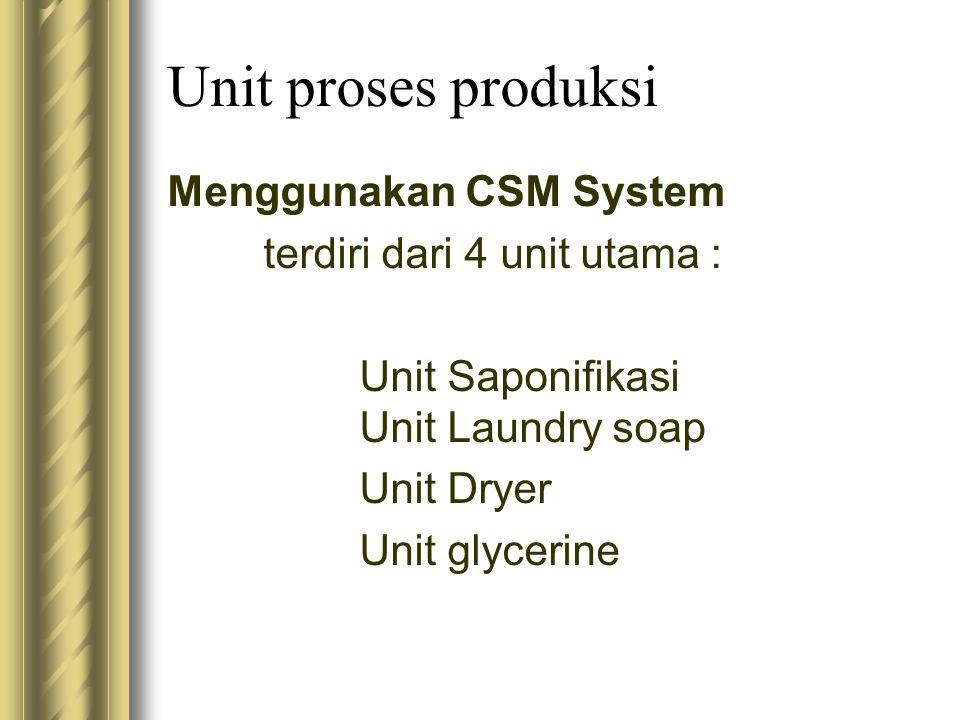 Unit proses produksi Menggunakan CSM System