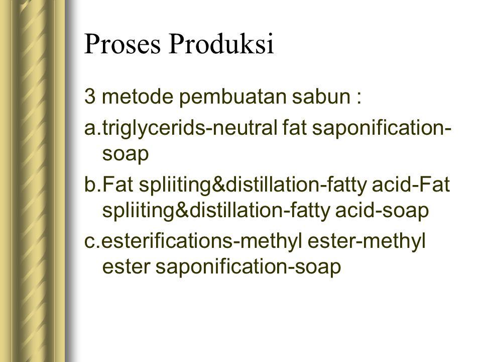 Proses Produksi 3 metode pembuatan sabun :