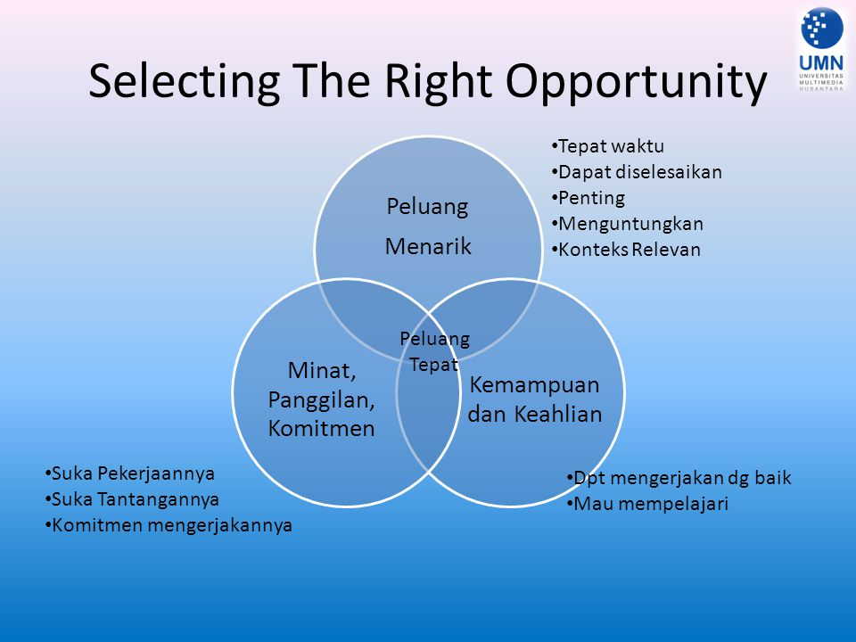 Selecting The Right Opportunity