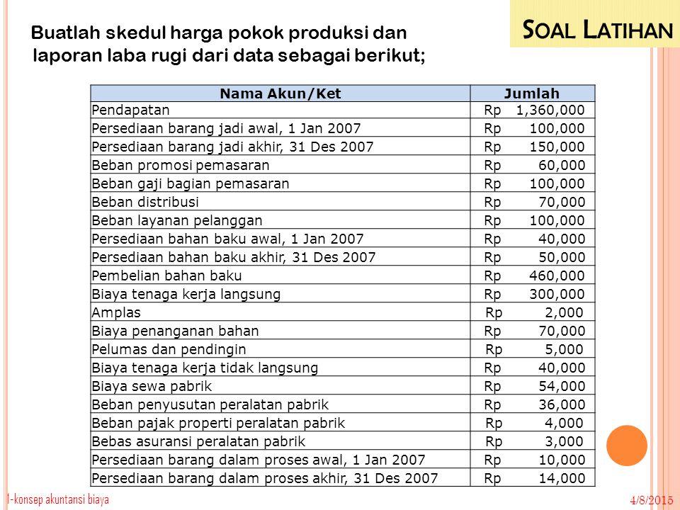 Soal Latihan Buatlah skedul harga pokok produksi dan laporan laba rugi dari data sebagai berikut; Nama Akun/Ket.