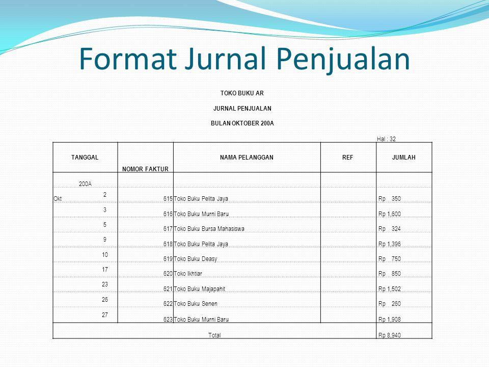 Format Jurnal Penjualan