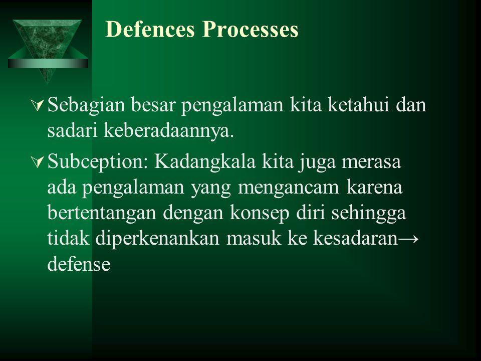 Defences Processes Sebagian besar pengalaman kita ketahui dan sadari keberadaannya.