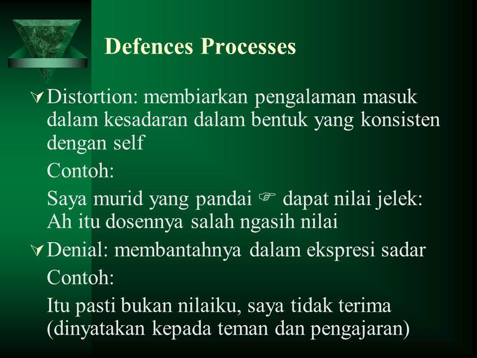 Defences Processes Distortion: membiarkan pengalaman masuk dalam kesadaran dalam bentuk yang konsisten dengan self.