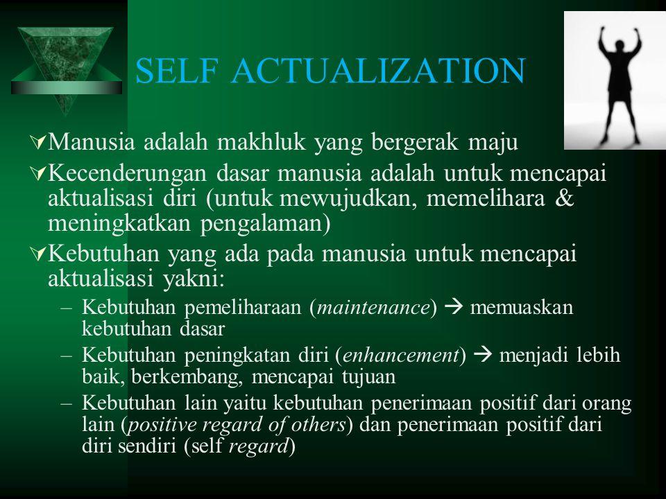 SELF ACTUALIZATION Manusia adalah makhluk yang bergerak maju