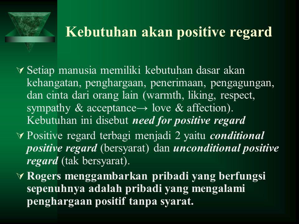 Kebutuhan akan positive regard