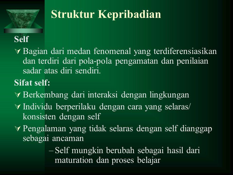Struktur Kepribadian Self