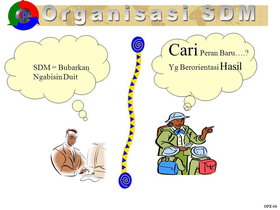 Cari Peran Baru…. Z O P Organisasi SDM Yg Berorientasi Hasil