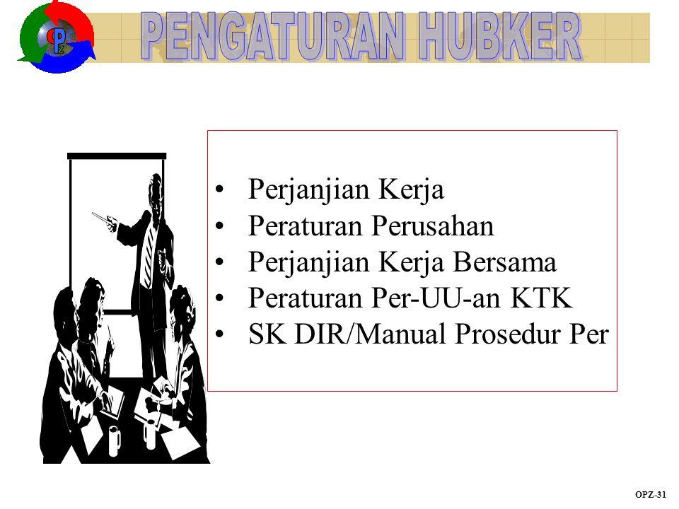 Z O P PENGATURAN HUBKER Perjanjian Kerja Peraturan Perusahan
