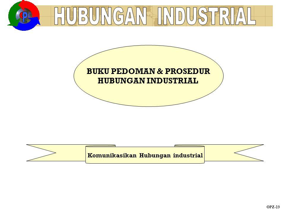 BUKU PEDOMAN & PROSEDUR Komunikasikan Hubungan industrial