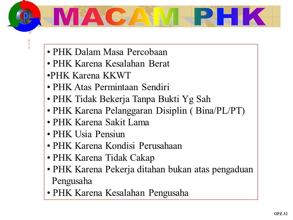 Z O P MACAM PHK PHK Dalam Masa Percobaan PHK Karena Kesalahan Berat