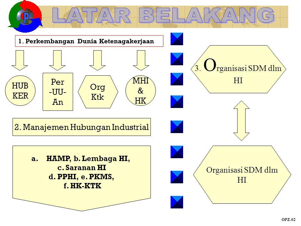 2. Manajemen Hubungan Industrial