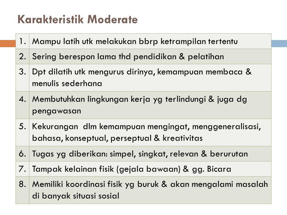 Karakteristik Moderate