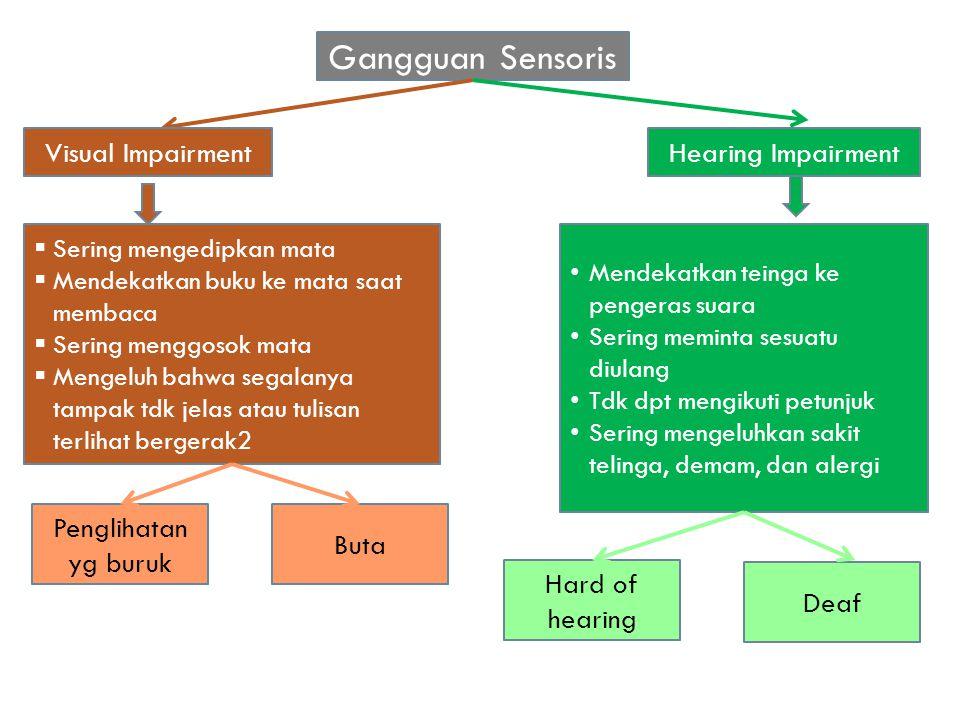 Gangguan Sensoris Visual Impairment Hearing Impairment