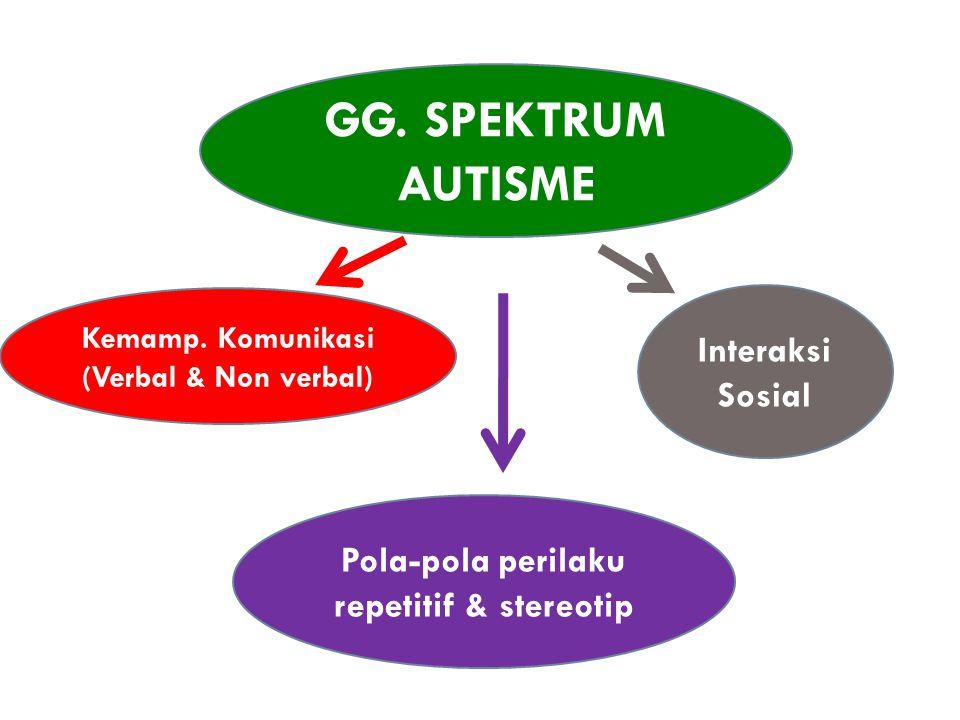 GG. SPEKTRUM AUTISME Interaksi Sosial