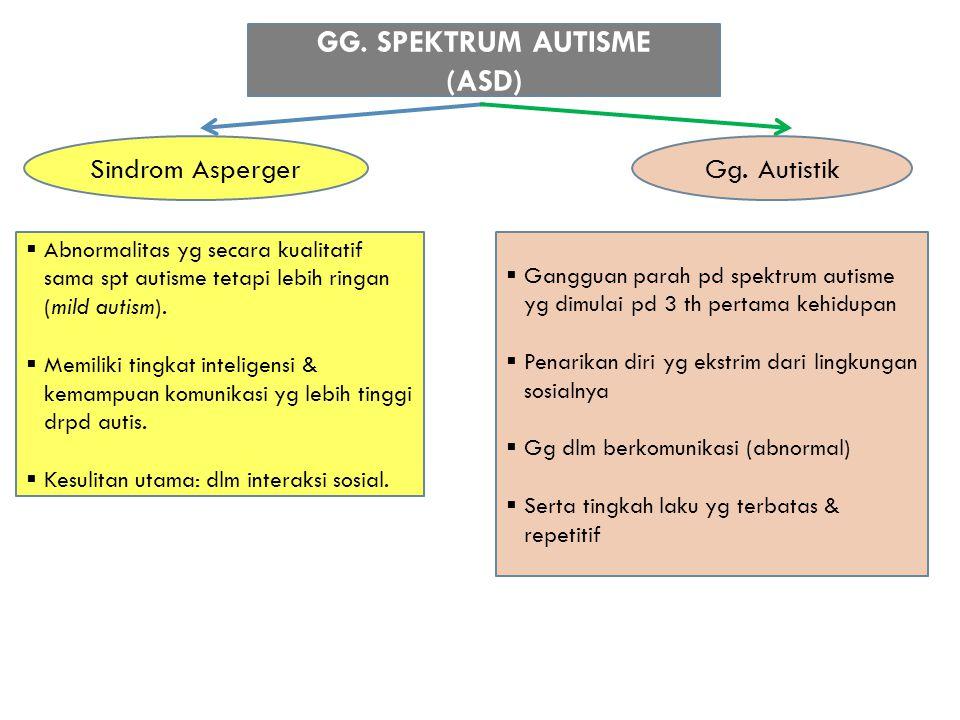GG. SPEKTRUM AUTISME (ASD)