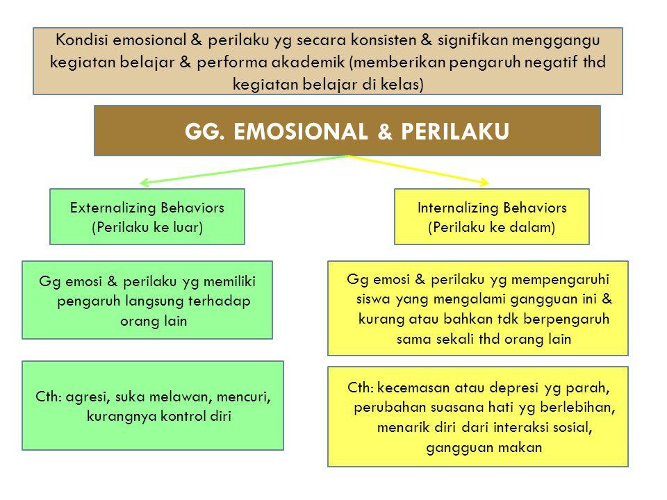 GG. EMOSIONAL & PERILAKU