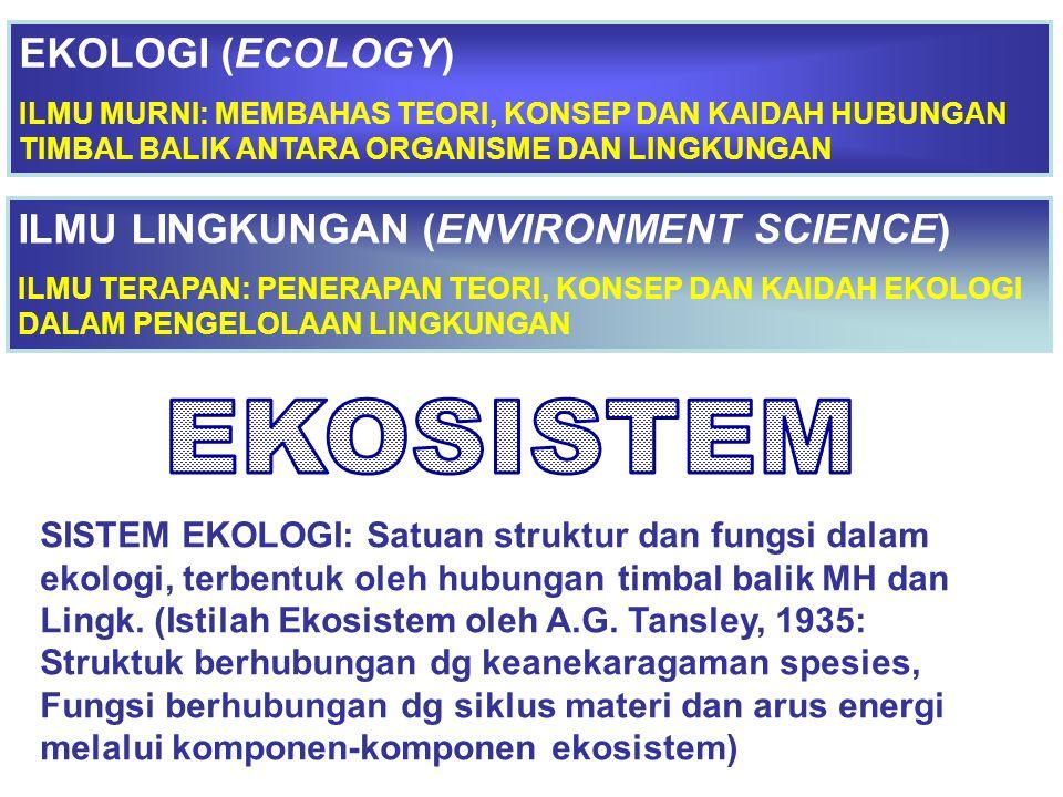 EKOSISTEM EKOLOGI (ECOLOGY) ILMU LINGKUNGAN (ENVIRONMENT SCIENCE)