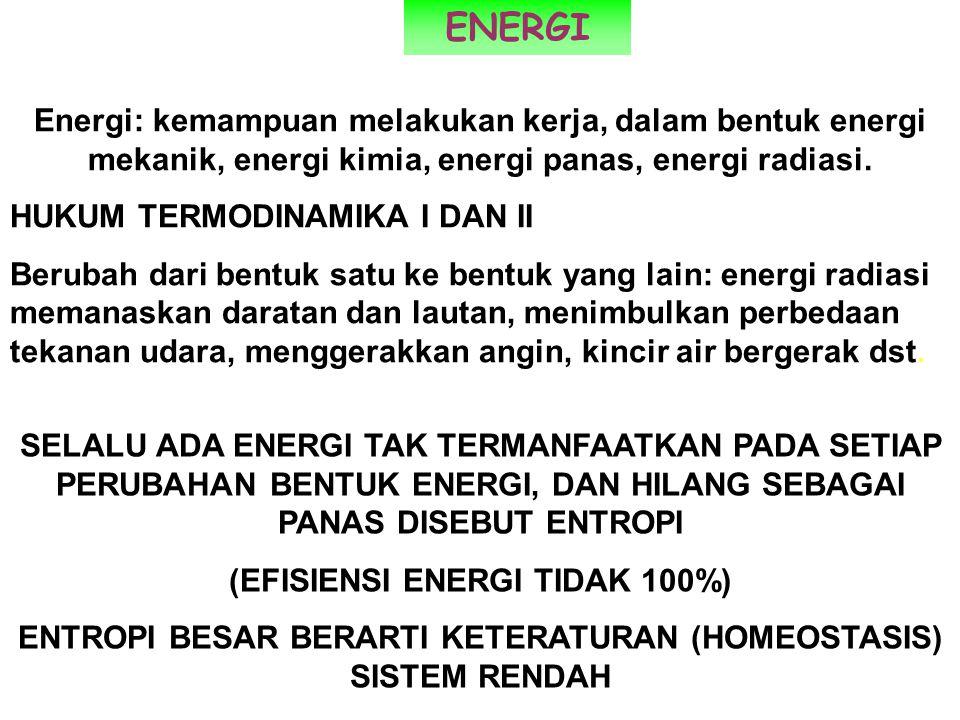 ENERGI Energi: kemampuan melakukan kerja, dalam bentuk energi mekanik, energi kimia, energi panas, energi radiasi.