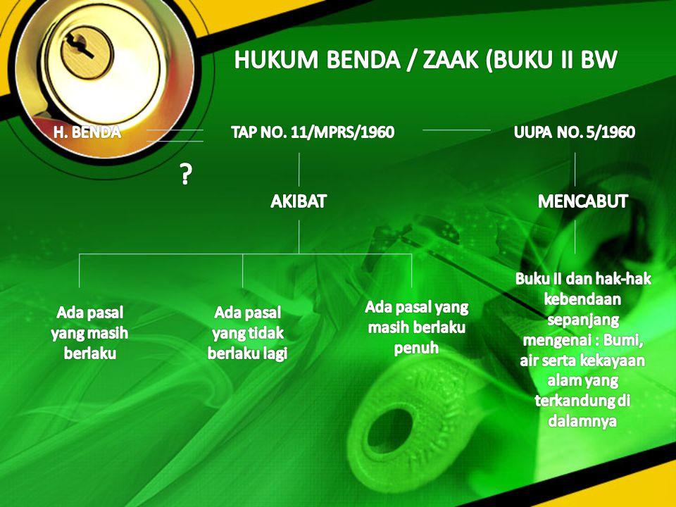 HUKUM BENDA / ZAAK (BUKU II BW AKIBAT MENCABUT H. BENDA
