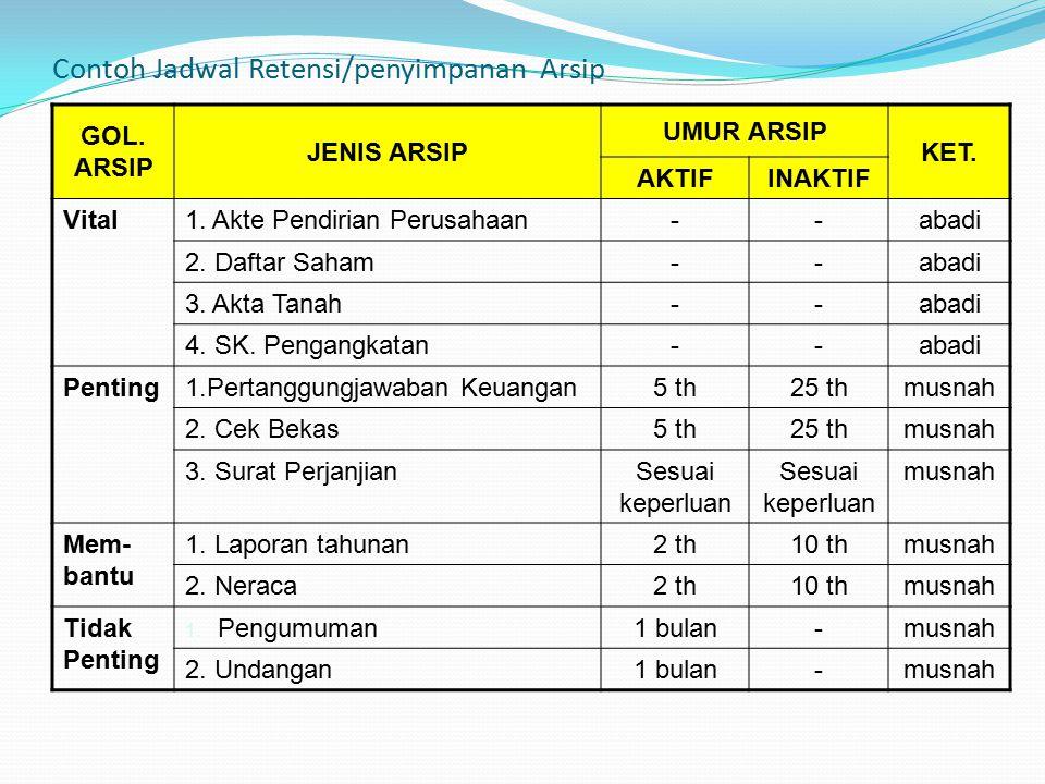 Contoh Jadwal Retensi/penyimpanan Arsip