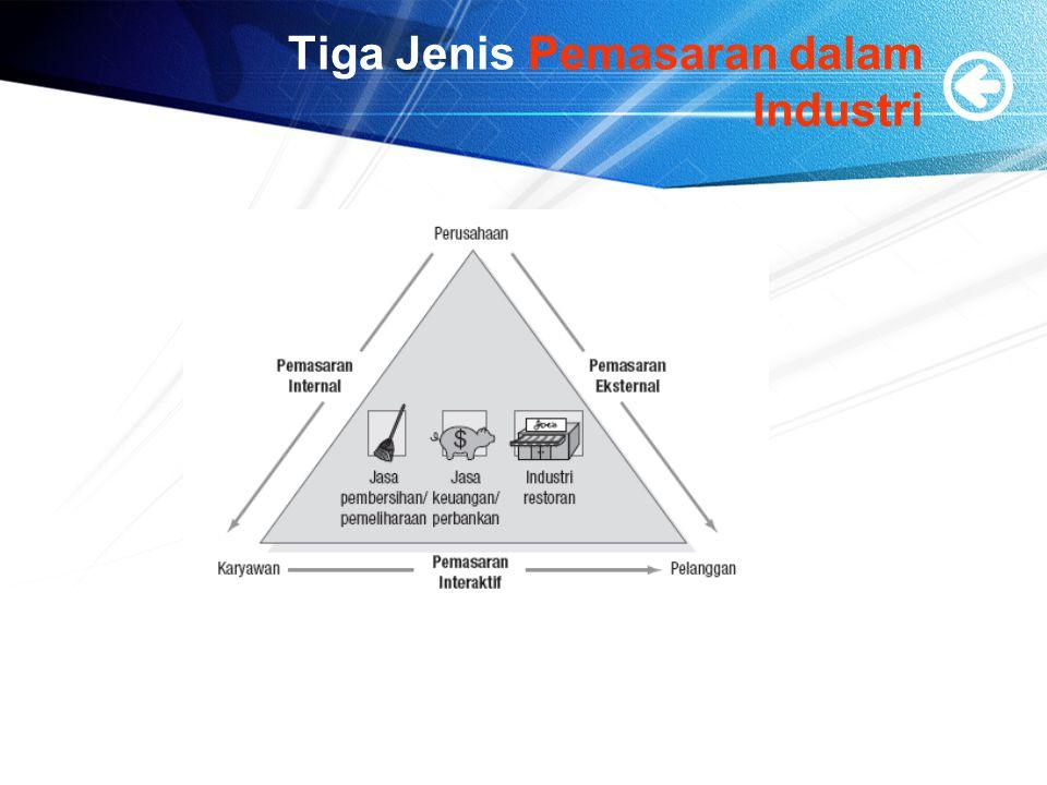 Tiga Jenis Pemasaran dalam Industri