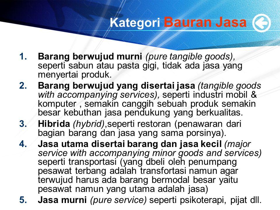 Kategori Bauran Jasa Barang berwujud murni (pure tangible goods), seperti sabun atau pasta gigi, tidak ada jasa yang menyertai produk.