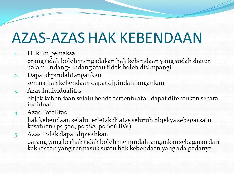 AZAS-AZAS HAK KEBENDAAN