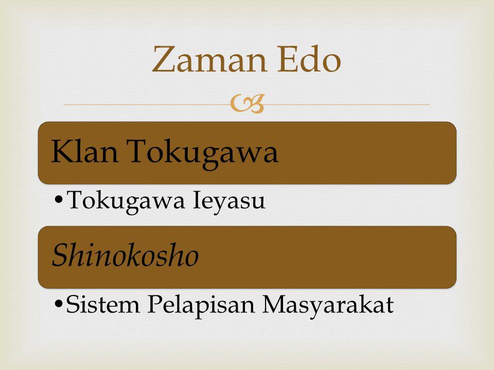 Zaman Edo Klan Tokugawa Shinokosho Tokugawa Ieyasu