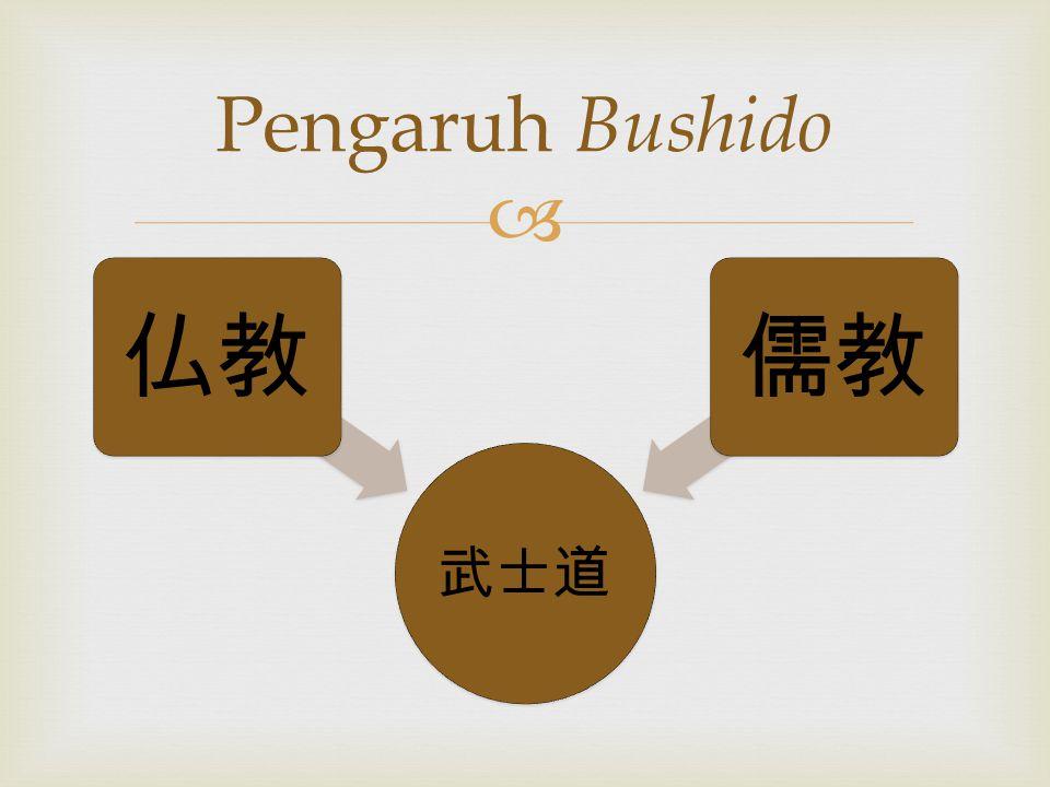 Pengaruh Bushido 武士道 仏教 儒教
