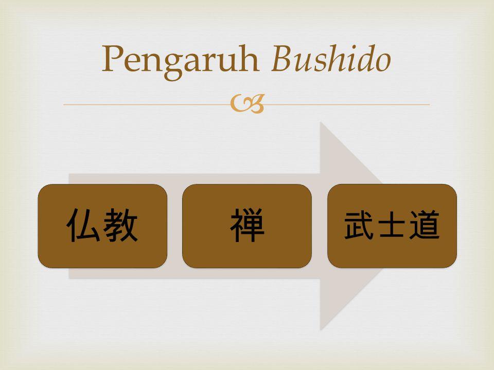 Pengaruh Bushido 仏教 禅 武士道