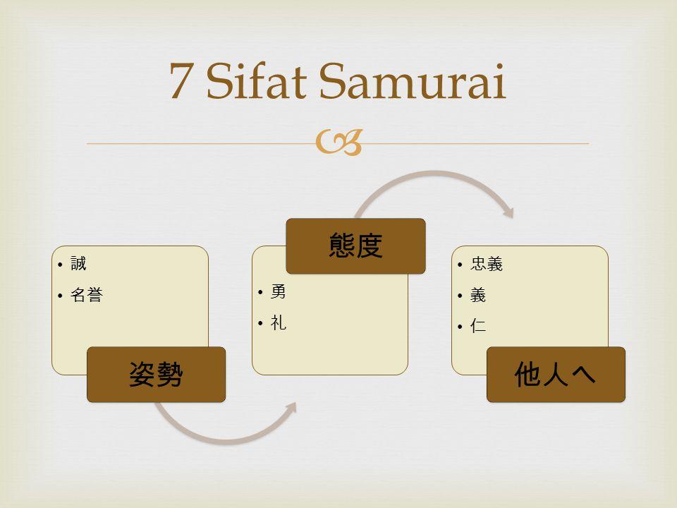 7 Sifat Samurai 誠 名誉 姿勢 勇 礼 態度 忠義 義 仁 他人へ