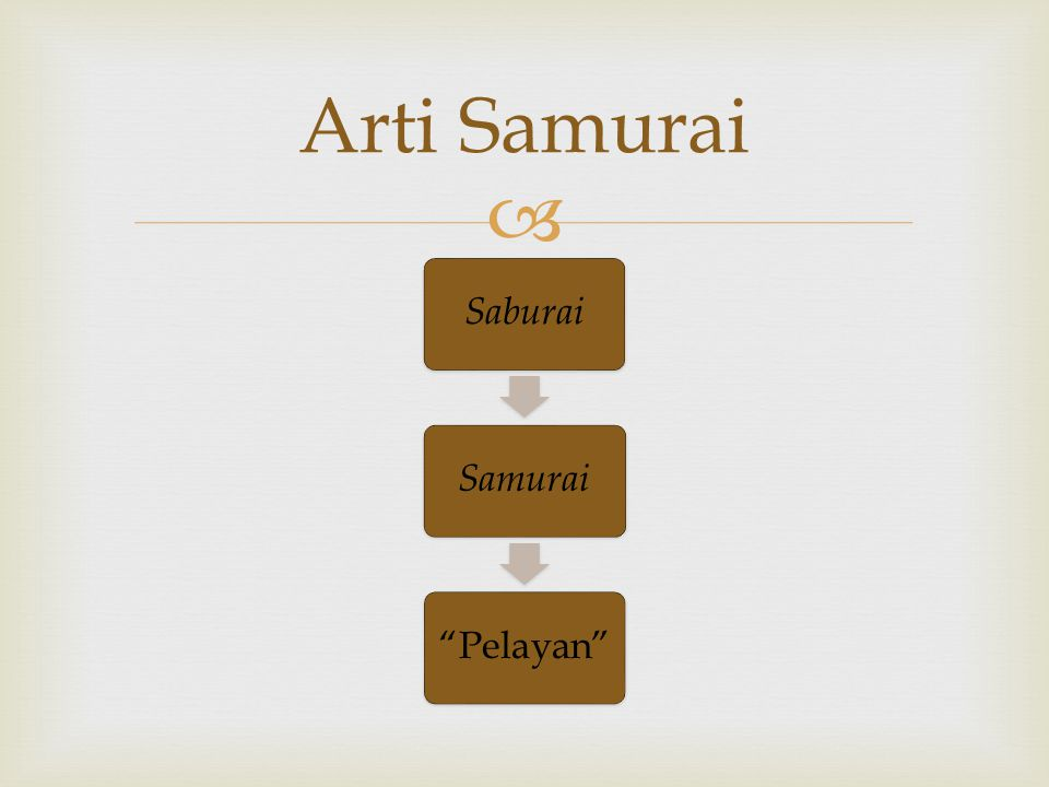 Arti Samurai Saburai Samurai Pelayan