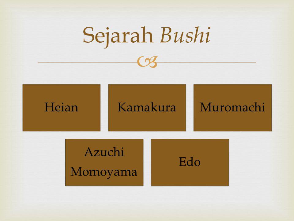 Sejarah Bushi Heian Kamakura Muromachi Azuchi Momoyama Edo