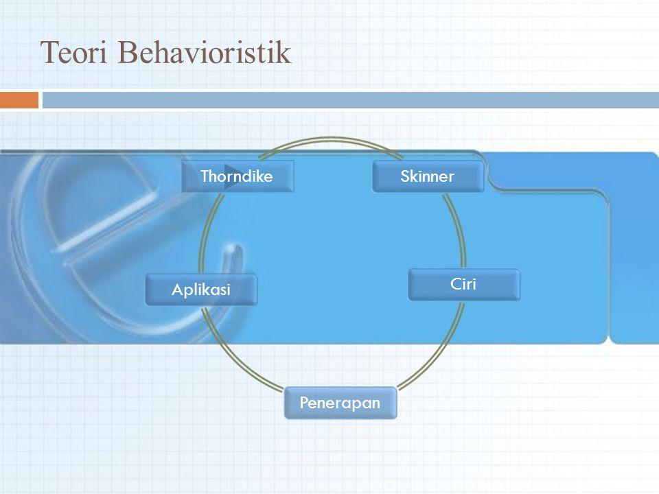 Teori Behavioristik Thorndike Skinner Ciri Penerapan Aplikasi