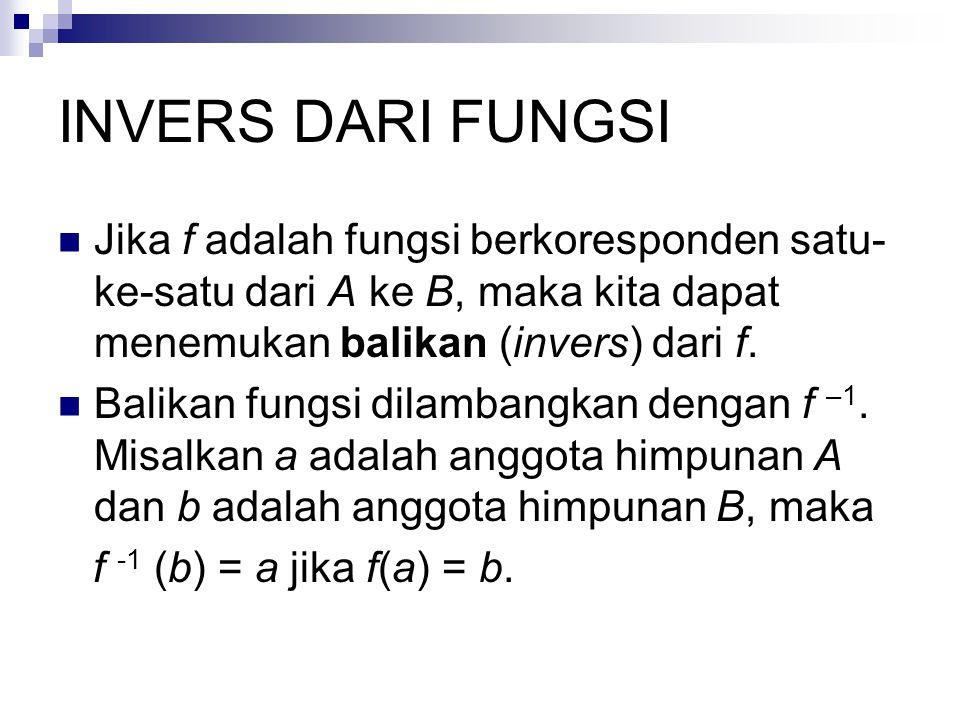 INVERS DARI FUNGSI Jika f adalah fungsi berkoresponden satu-ke-satu dari A ke B, maka kita dapat menemukan balikan (invers) dari f.